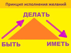 kljuch-k-isponeniju-zhelanij-7