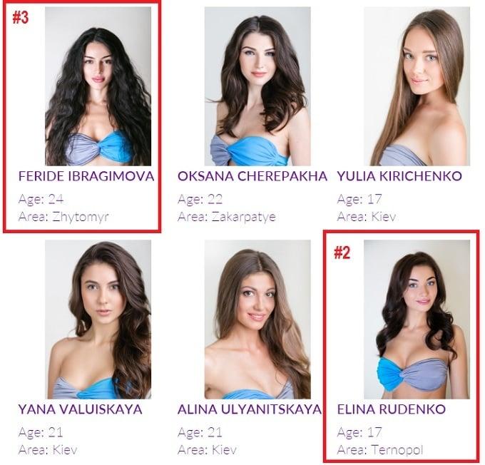 Miss Ukraine 2015 runners up