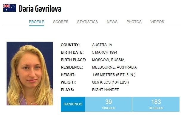Daria Gavrilova Australian Open