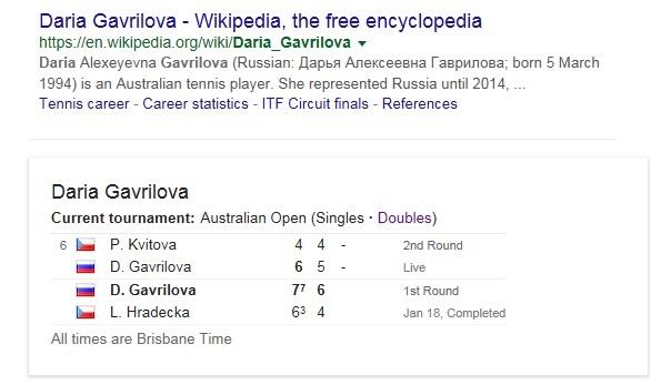 Daria Gavrilova Russian Australian