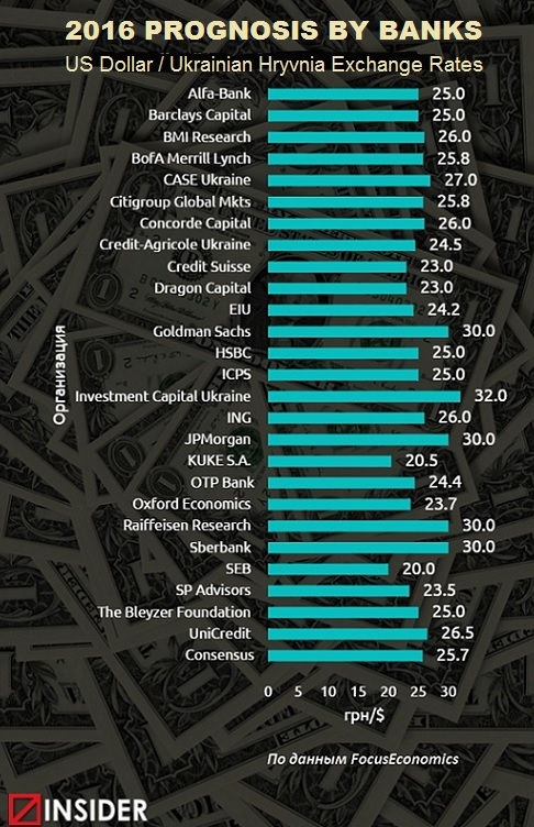 ukrainian-economics (2)