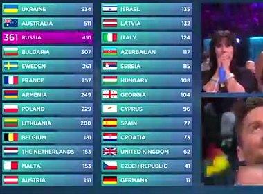eurovision 2016 winner jamala ukraine