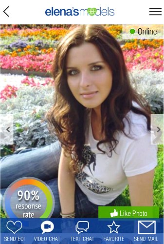 response rate Elena's Models