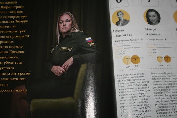 Top Russian businesswomen