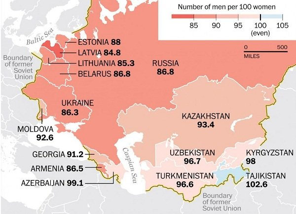 Statistics post USSR: proportion of men to 100 women.