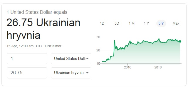 Exchange rate USD to Ukrainian hryvnia, April 2019.